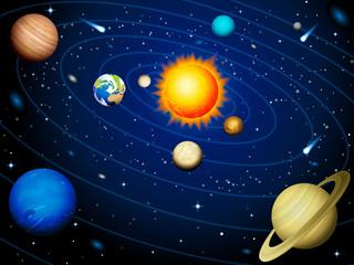 Solar system © Jut
