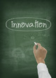 Hand writing innovation word on greenboard