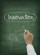 Hand writing innovation word on greenboard