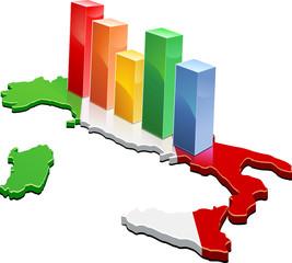 Statistiche Italia