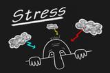 Stress  #110912-004 poster