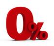 Die 0 Prozent
