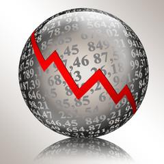 Finanzkrise Chart
