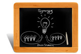Black board Wooden frame  with synergy ideal by brain storming poster