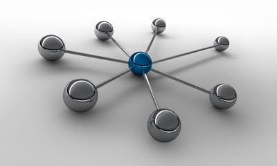 Netzwerk 7