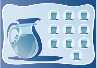 Controle consumo água