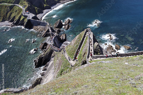 Road to San Juan de Gaztelugatxe view from above