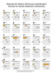 Lefthand Chords