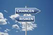 Chancen Risiken