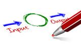 Prozess Input Output poster
