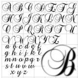 abc alphabet background brock script design poster