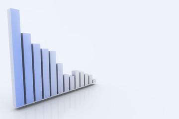 Grafico di incremento