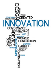 Innovation Related Words