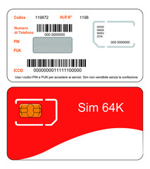 SIM Telefonica a 64K