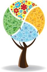 Four seasons. Art tree