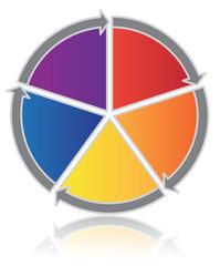Process Wheel - Five