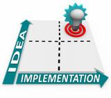 Idea Implementation Matrix - Business Plan Success poster