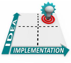 Idea Implementation Matrix - Business Plan Success