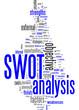 SWOT analysis (strategy, project, start up)
