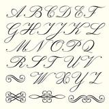 Script alphabet poster