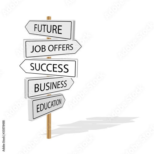 « SUCCESS » Signposts (job offers future education business)