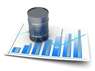Öl Statistik