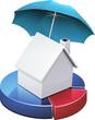 Statistiques sur l'assurance habitation (détouré)