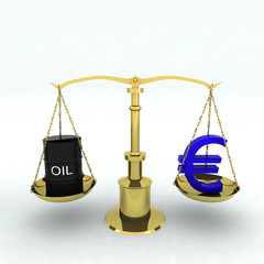 bin oil and euro