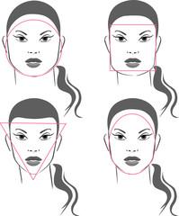 Faces shapes