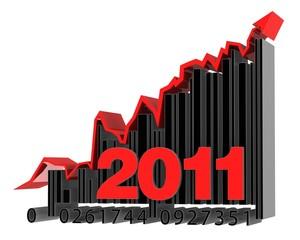 kosten 2011