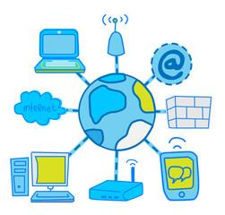 internet Global Network communication