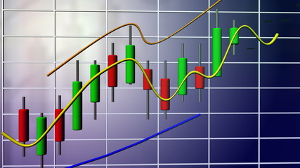 Animation of a stock market chart