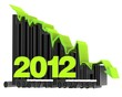 2012 barcode