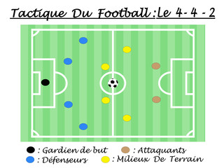 TACTIQUE DU FOOTBALL