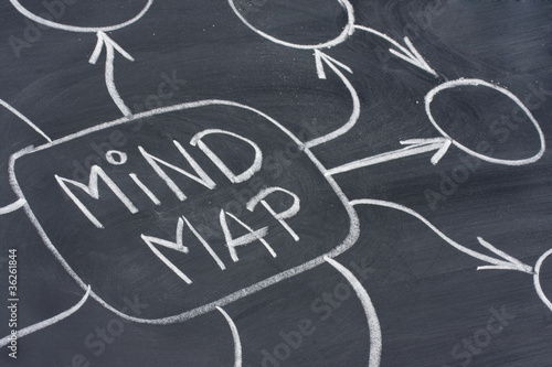 mind map abstract on blackboard