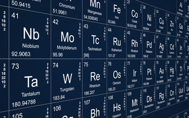Periodic table perspective - white text on blue background