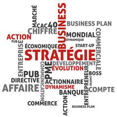 mot-image, stratégie