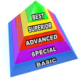 Service Level Pyramid - Best Superior Advanced Special Basic poster