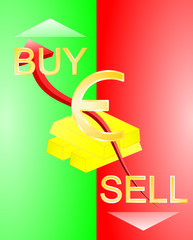 skup sprzedaż