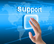 hand pushing support button