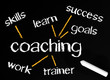 Coaching - Concept for Business