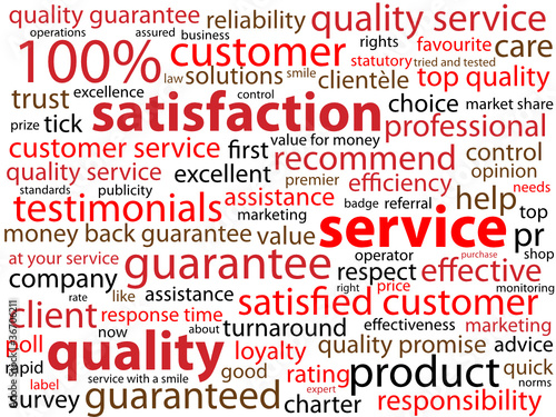 SERVICE-QUALITY-SATISFACTION Tag Cloud (reliability guaranteed)