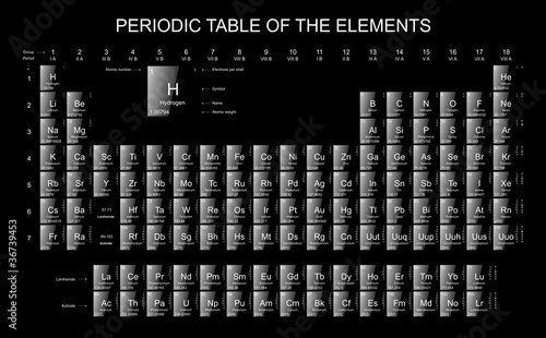 Wall mural periodic table of elements glossy icons on for Table of elements 85