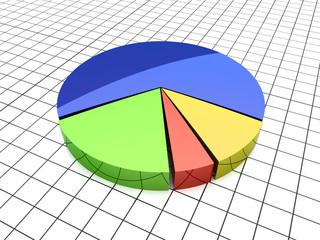 Chart Analyse