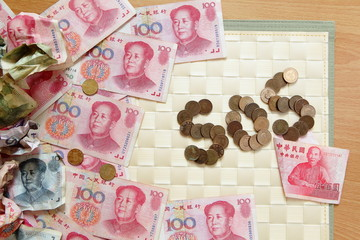 A close look at chinese yen