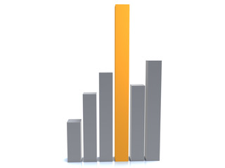 Orange And Grey Bar Chart