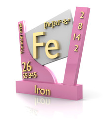 Iron form Periodic Table of Elements - V2