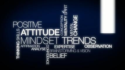 Positive attitude mindset brainstorming tag cloud