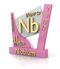 Niobium form Periodic Table of Elements - V2