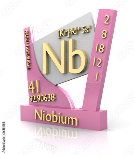 Niobium form Periodic Table of Elements - V2